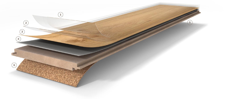 parador vinyl mit hdf tr gerplatte basic 30 eiche natur landhausdiele 0 3 mm nutzschicht holz. Black Bedroom Furniture Sets. Home Design Ideas