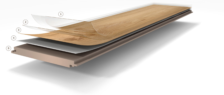 parador vollvinyl basic 4 3 pinie skandinavisch wei landhausdiele 0 3 mm nutzschicht. Black Bedroom Furniture Sets. Home Design Ideas